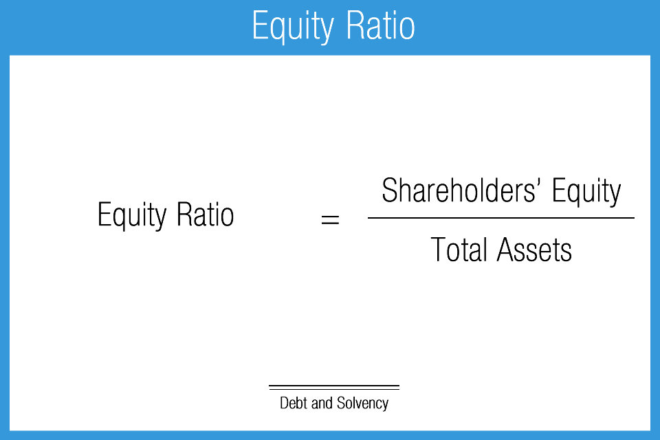 The assets-to-equity ratio measures a firm's total assets in relation to the total stockholder equity. Because assets are equal to liabilities and stockholders equity, the assets-to-equity ratio is an indirect measure of a firm's liabilities.