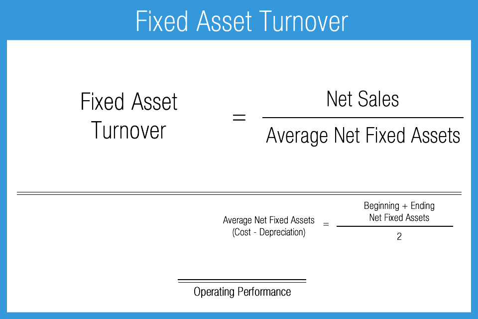 Fixed_Asset_Turnover