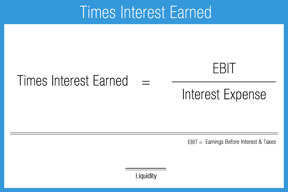 Times_Interest_Earned