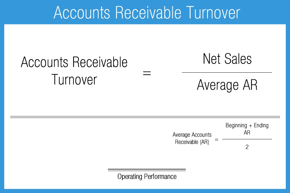 Accounts Receivable Formula - justsingit.com