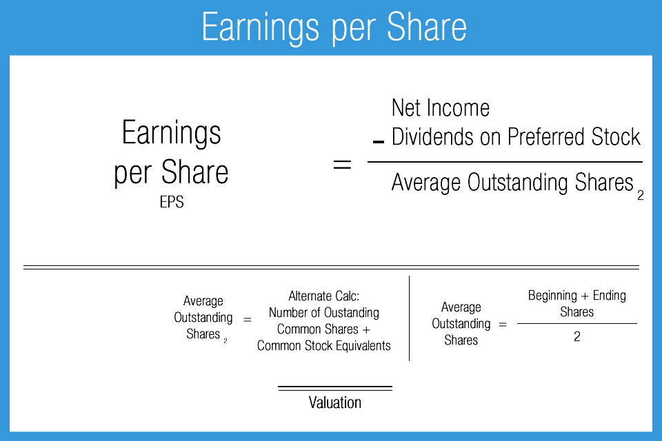 Earnings_per_Share