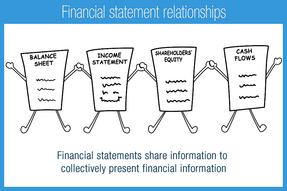 L_10F_Financial_statement_relationships