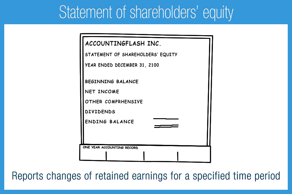 L_5F_Statement_of_shareholders'_equity_defined