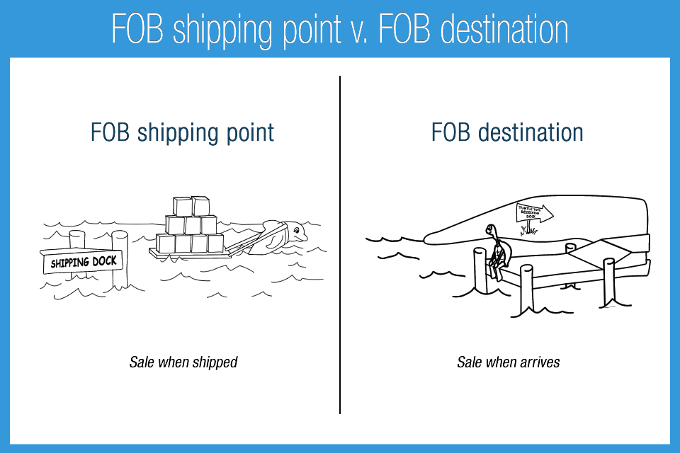 N_13F_FOB_Shipping_point_v._FOB_destination