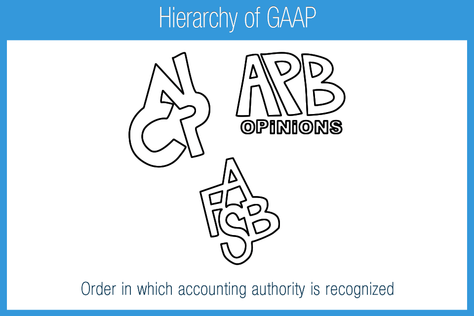 N_14F_Hierarchy_of_GAAP