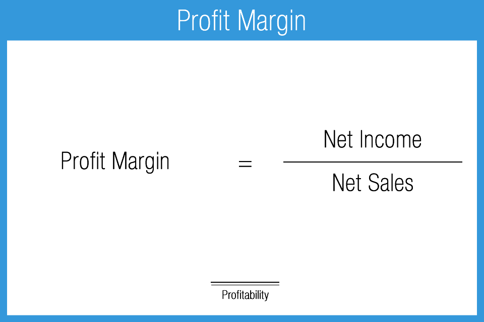 Profit_Margin